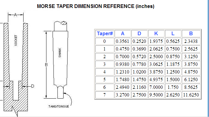 taper roller bearing size chart pdf